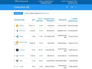 LIVECOINS.GE